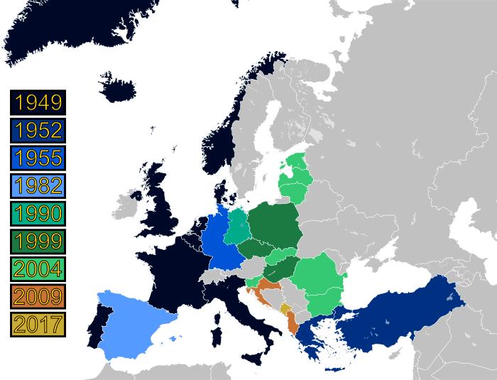 Historio de NATO
