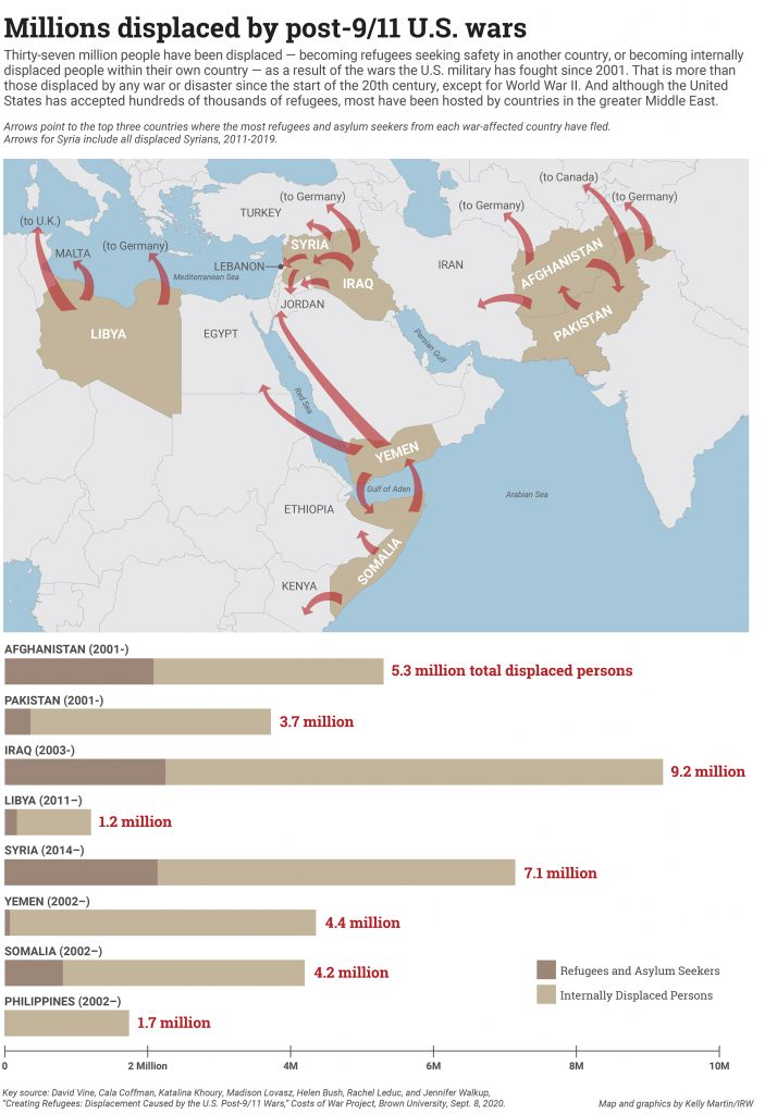 Map of refugees displaced by post-9/11 wars